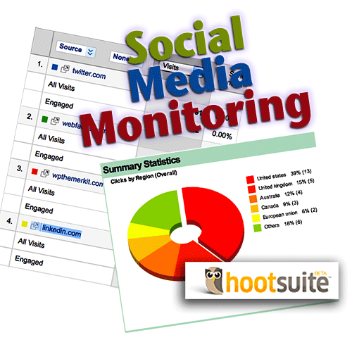 The Meaning Of Media Monitoring Service