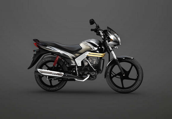 Mahindra Bikes – Homegrown Bike