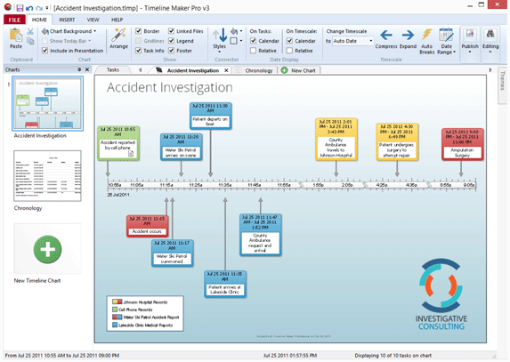 Utilize The Features Of Timeline Builder To Create An Informative Timeline